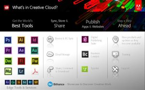 Adobe Creative Cloud 2017 Crack Download v3.7 [Win + Mac]
