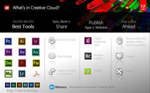 Adobe Creative Cloud 2017 Crack Download v3.7 [Win + Mac]